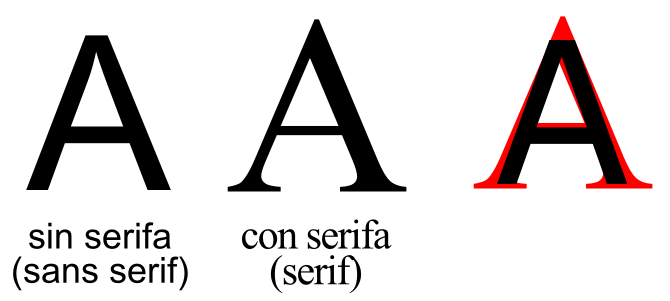 serifa serifa